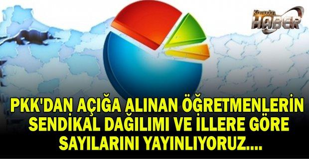 PKK'DAN AÇIĞA ALINAN ÖĞRETMENLERİN SENDİKAL TERCİHİ EĞİTİMSEN OLMUŞ