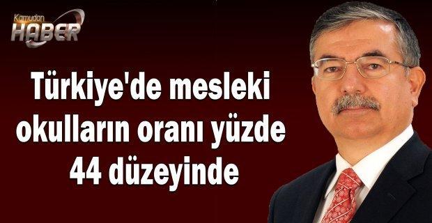 Türkiye'de mesleki okulların oranı yüzde 44 düzeyinde