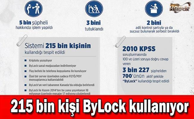 215 bin kişi ByLock kullanıyor