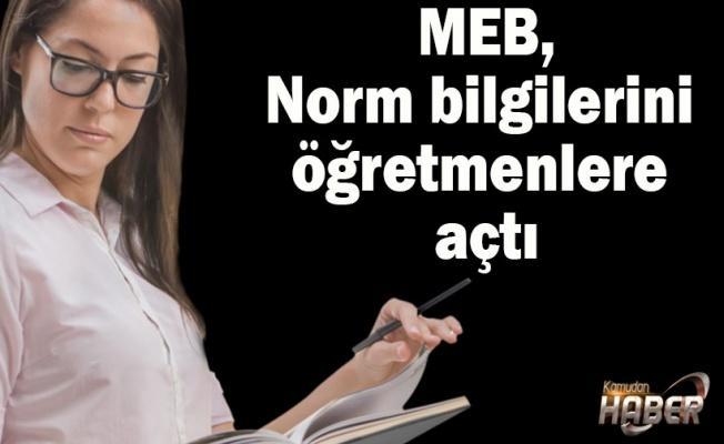 MEB, Norm bilgilerini öğretmenlere açtı