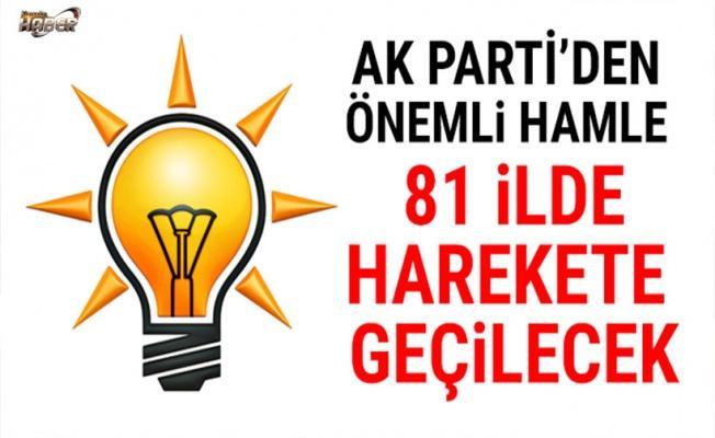 AK Parti 81 ilde ekonominin nabzını tutacak