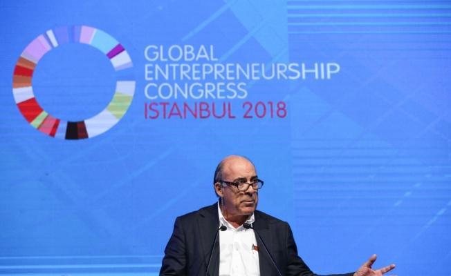 Global Girişimcilik Kongresi