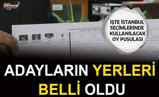 İstanbul seçimlerinde yarışacak adayların pusuladaki yeri belli oldu .