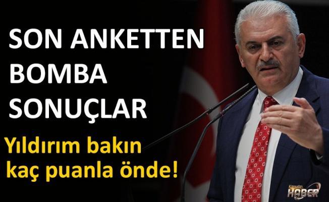 ORC'nin anketine göre İstanbul'da, Binali Yıldırım önde