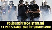 Polislerin 3600 istekleri 11 red 5 kabul oyu ile sonuçlandı