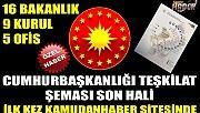 Türkiye Cumhuriyeti Cumhurbaşkanlığı Teşkilatı