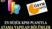 En Düşük KPSS Puanıyla Atama Yapılan Bölümler